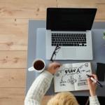 groei door professionaliseren en optimaliseren van zakelijke processen